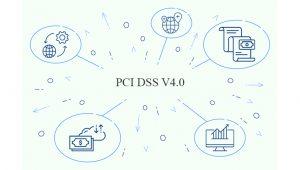 Changes-in-PCI-DSS-v4.0